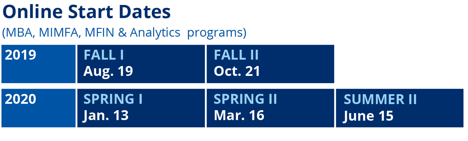 Online graduate school start dates