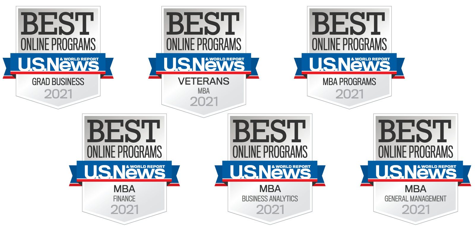 U.S. News & World Report Online Graduate Business Programs Rankings