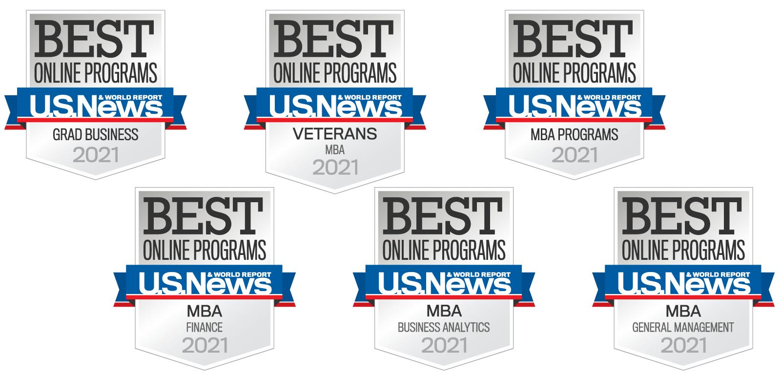 U.S. News & World Report Online Graduate Business Programs Rankings