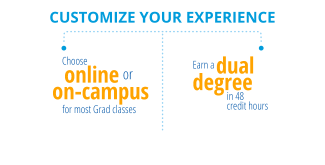 Customize your experience: Choose from online or on-campus for every grad class; Earn a dual degree in 48 credit hours.